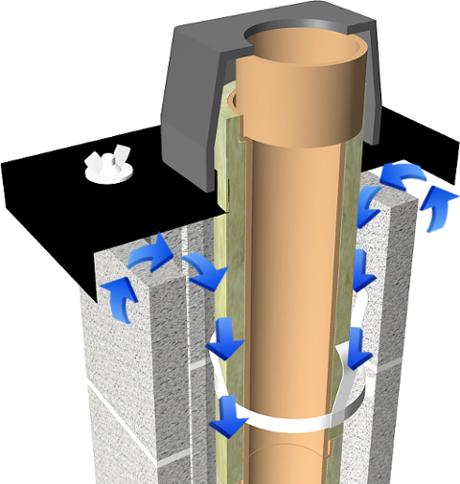 modificari Tona-sisteme cosuri ceramice fabricate, testate si certificate in Germania.
